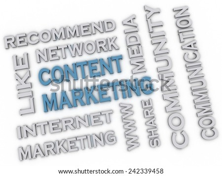 3d image Content marketing issues concept word cloud background