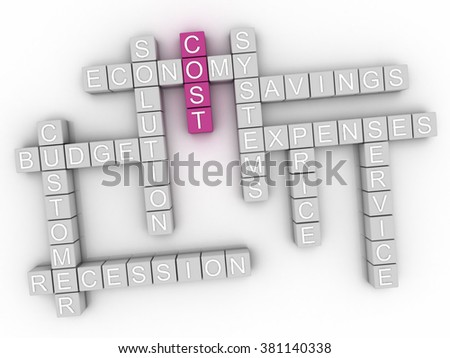 3d image Cost word cloud concept