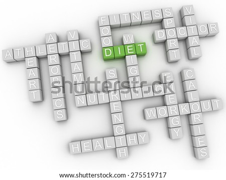 3d image Diet  issues concept word cloud background