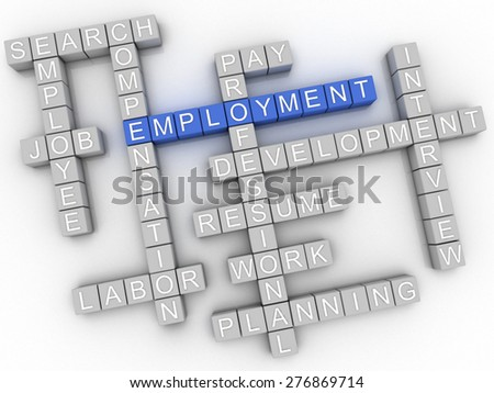 3d image Employment  issues concept word cloud background - stock photo