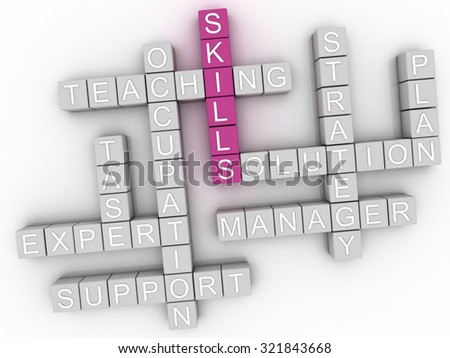3d image Skills word cloud concept - stock photo