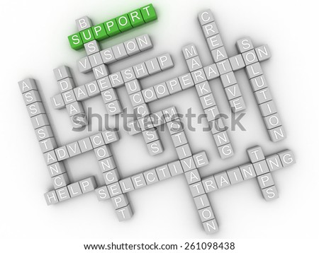 3d image Support  issues concept word cloud background - stock photo