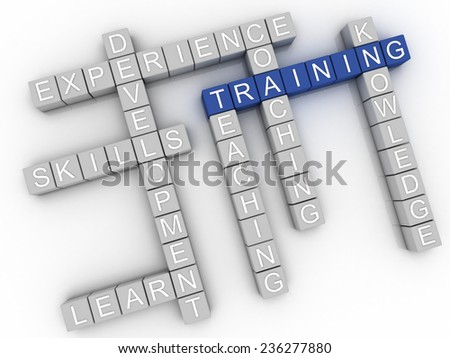 3d image Training issues concept word cloud background
