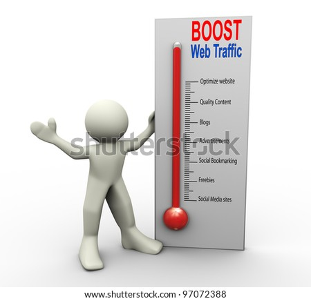 3d man with boost web traffic thermometer