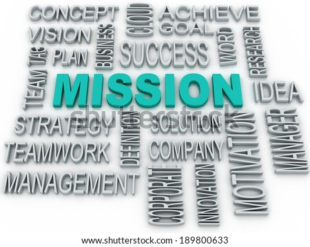 3d Mission and business concept in word tag cloud