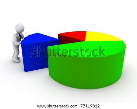 3d person completing pie chart