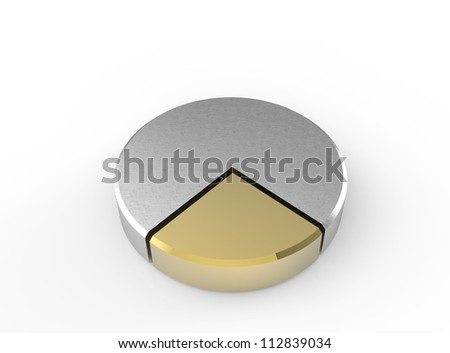 3d Pie chart, made of different metals - stock photo