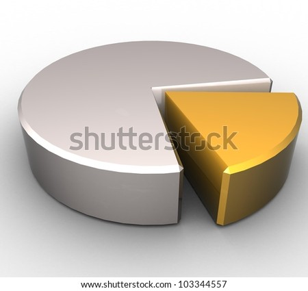 3D pie chart with a golden share on a white background isolated