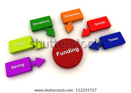 3D Render Business plan Funding Concept Diagram chart management