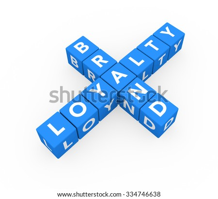 3d render concept Brand Loyalty with sixteen crossword blue cubes on a white background.  - stock photo