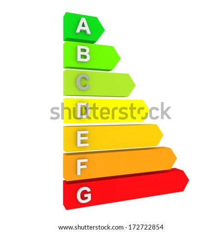 3d render of a energy efficiency chart isolated over white