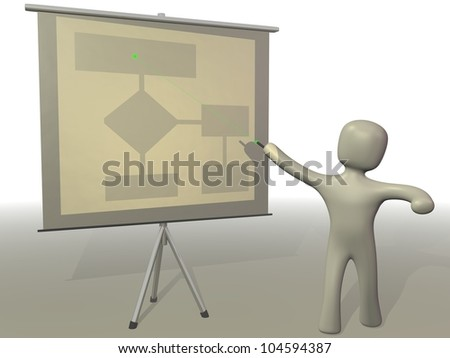3d render of a figure standing beside a screen pointing to a flowchart on it using a green laser pointer and giving a presentation