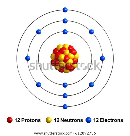 3d Render Atom Structure Magnesium Isolated Stock