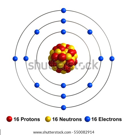 What does a proton look like
