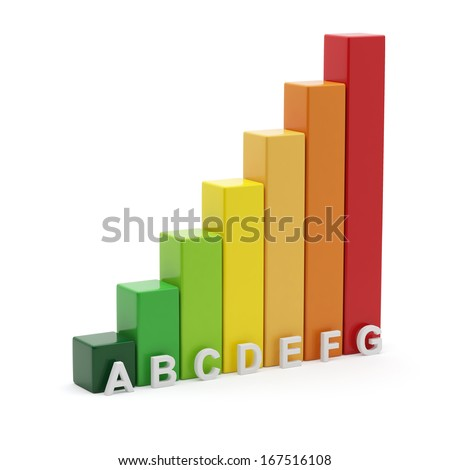 3d render of energy efficiency chart. Isolated on white background