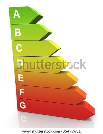 3d render of energy efficiency rating