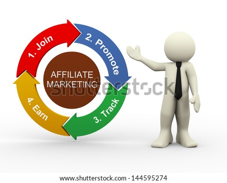 3d render of man presenting circular flow chart of affiliate marketing process - stock photo