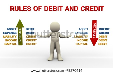 3d render of man with rules of debit and credit. 3d illustration of human character. - stock photo