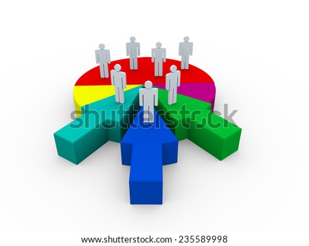3d render of people on pie chart arrow. Concept of companies and business merge and acquisitions - stock photo