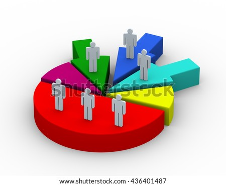 3d render of people on pie chart. Concept of companies and business joint venture, merge, alliance, acquisitions