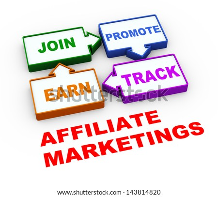 3d render of process cycle of affiliate marketing - stock photo
