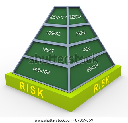 3d render of risk pyramid
