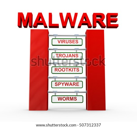 3d rendering of malware concept