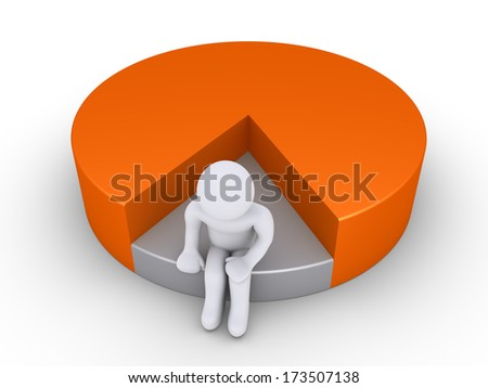 3d unhappy person is sitting on the small portion of the pie chart - stock photo