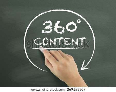 360 degrees content drawn by hand isolated on blackboard
