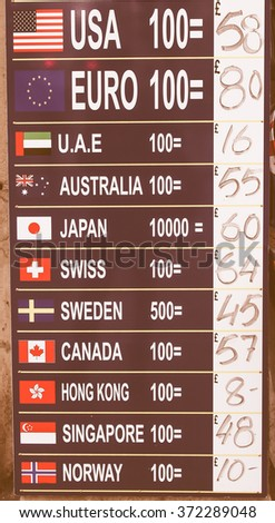 Forex foreign currency exchange sign with current rates vintage - stock photo