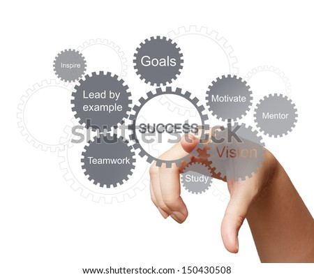 hand draws business success chart concept on virtual screen - stock photo