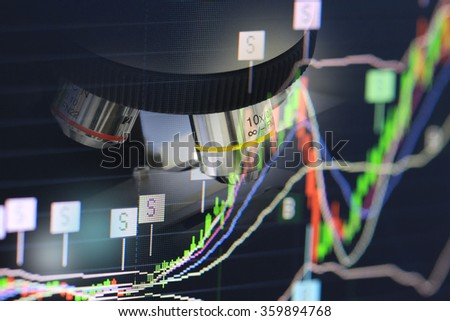 microscope and stock chart business growth concept, science and technology improve business productivity and innovation.