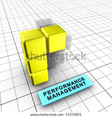 5-Performance management (5/6) Budget, quality, performance and schedule managements integrate risk management. 6 figures depict risk management process and interactions. - stock photo