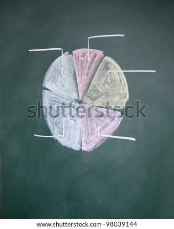 Pie Graph Chart drawn with chalk on blackboard - stock photo