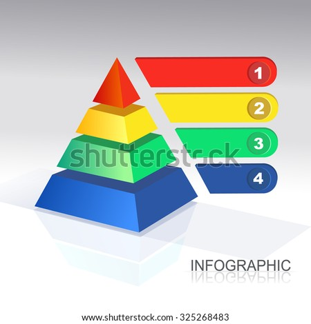 Pyramid chart for infographic and presentations design