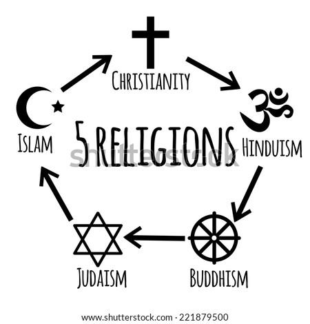 5 religions - icon set isolated on white background. - stock photo