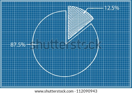 scribble pie chart on  blueprint