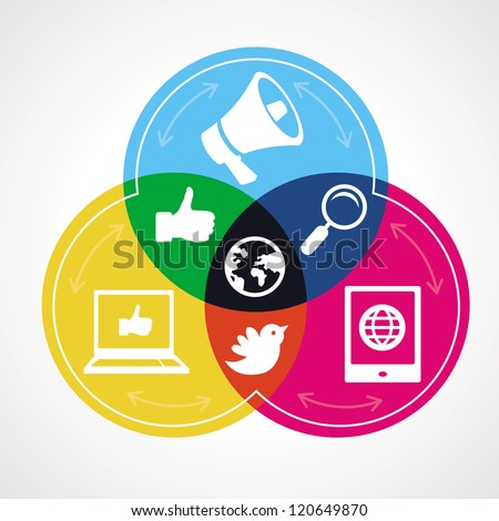 social media concept - abstract illustration with circles and icons - raster illustration - stock photo