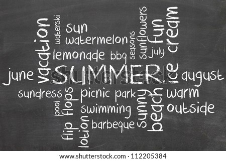 Summer Word Cloud Concept
