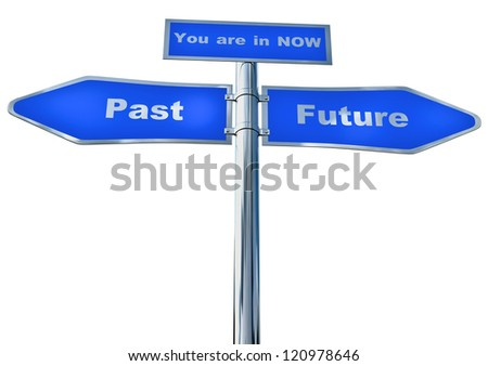 A blue two-way street sign to the Past and Future pointing in opposite directions. And a pointer of where you are now