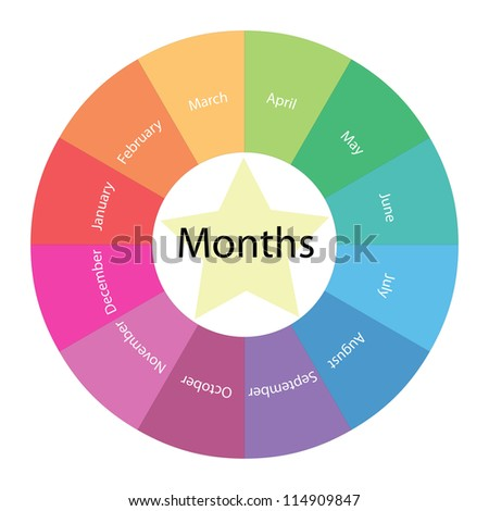 Circular Calendar Stock Images, Royalty-Free Images & Vectors ...