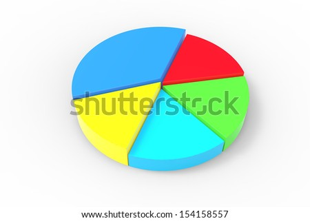 A colorful 3d pie chart graph. High resolution render.