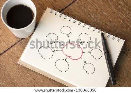 A Cup of Coffee and Business Bubble Idea Sketch with Pen - stock photo