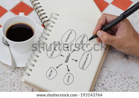 A Cup of Coffee and Business Goal Concept Idea Sketch with Hand drawing - stock photo