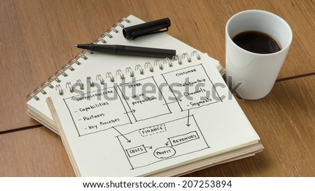 A Cup of Coffee and Business Idea Concept Sketch with Pen - stock photo
