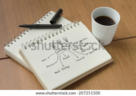 A Cup of Coffee and Business Plan Concept Sketch with Pen - stock photo