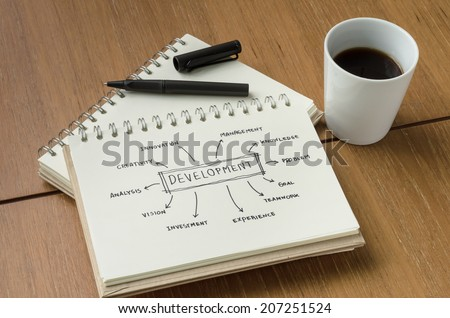 A Cup of Coffee and Development Concept Idea Sketch with Pen - stock photo