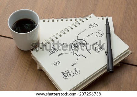 A Cup of Coffee and Human Thinking Concept Idea Sketch with Pen - stock photo