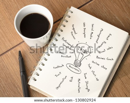 A Cup of Coffee and Think Concept Idea Sketch with Pen - stock photo