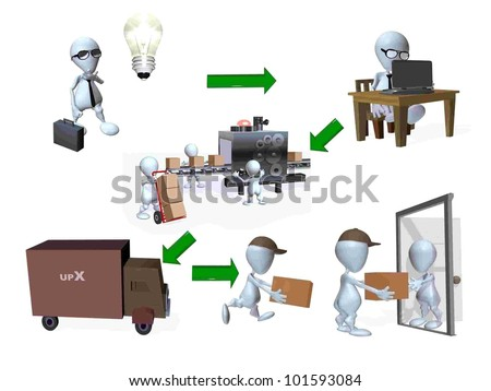 A 3d man supply chain and delivery representation - stock photo